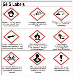 GHS Overview in Japan. (GHS) has implemented under Industrial Safety and Health Law (ISHL) in Japan. Japanese companies apply major Japan Industrial Standards (JIS standards) for classification, labeling, and SDS with the GHS. Hazard Symbol, Lab Safety, Industrial Safety, Information Design, Under Pressure, Pictogram, Image Search, Cool Designs, How To Apply