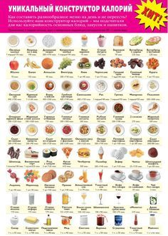 Diet and Nutrition lifestyle Sport Nutrition, Sport Diet, Proper Nutrition, Diet And Nutrition, Health Diet, Health Fitness, Fitness Sport, No Sugar Diet, Keto Diet For Beginners