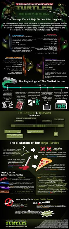 Teenage Mutant Ninja Turtles:  Behind the shell.  [infographic]  http://dailyinfographic.com/wp-content/uploads/2013/11/teenage-mutant-ninja-turtles-facts.jpg