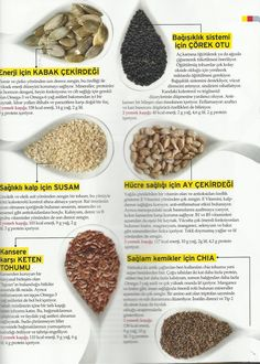 This Pin was discovered by per Healthy Life, Healthy Eating, Healthy Heart, Herbalife Nutrition, Diet Chart, Natural Health Remedies, Eating Habits, Healthy Weight Loss, Health And Beauty