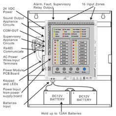 Welcome | Fire alarm system, Fire alarm, Fire protection ...