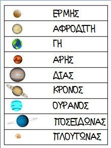 Space Solar System, Solar System Projects, Space Classroom, Classroom Themes, Uk Vs Usa, School Bulletin Boards, Teaching Methods, Earth From Space, Space Crafts