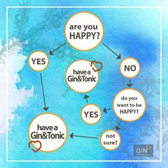 Gin Happyness / How to get happy with the GIN coach / Gin Quote / Gin Zitate