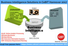 Business Intelligence Solutions, Decision Making, How To Apply, Meet, Hannover, Making Decisions