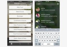 The USDA's New Food Safety App Wants Consumers to Stop Wasting Food — Food News