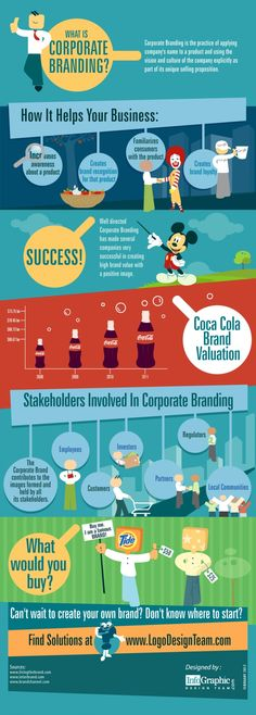 What is corporate branding? #infographic