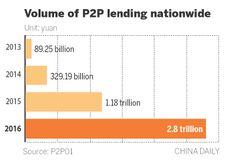 Bezva půjčka před vyplatou