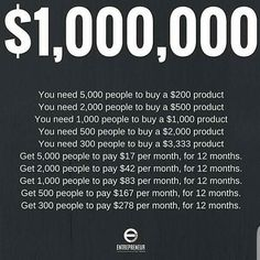 There is many ways to make a million dollars which one is yours?  Onlinesalesking.com  Find my website link in my bio