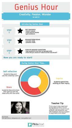 Genius Hour Wiki: Creativity. Passion. Wonder