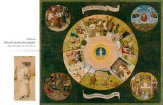 """""""Mesa de los pecados capitales"""", El Bosco (1490-1510)"""