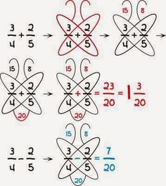 64e6da8f96aa4ce7d1ff71288cecd3c5.jpg (358×401)