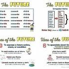 A concise and colorful guide to the conjugations and uses of the future!  Great for your students to have at their fingertips when they are practic...