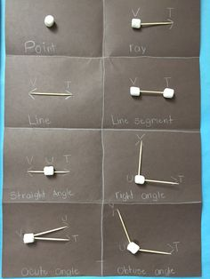 Delicious Lines, Rays and Angles! Use toothpicks and marshmallows!