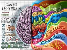 The mind that does the thinking has to interact with the body and control it. The body is controlled via two brain centers. - Join us at  | #lifeadvancer | @lifeadvancer