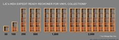 """IKEA Expedit for vinyl collections"" -- The number of records you can store based on the size shelf you choose. -- from LondonJazzCollector.files.wordpress.com"