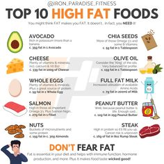 Best healthy fat options