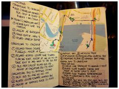 Things to put in your travel journal before departure