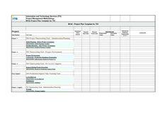 New Sales Projections Template #xls #xlsformat #