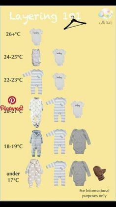 Pin by Baby einkaufen on Baby einkaufen | Pinterest | Newborn baby tips, Baby an... - #Baby #Einkaufen #Newborn #Pin #Pinterest - - #kinderzimmer Newborn Baby Tips, Baby Baby, Newborn Care, Baby Care Tips, Preparing For Baby, Fantastic Baby, Baby Arrival, Baby Development, Baby Health