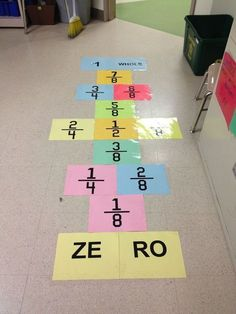(image only) I love how it shows equivalent fractions and goes from smallest to largest! Compare fractions-decimals-percents too Maths Guidés, Teaching Fractions, Math Fractions, Math Classroom, Fun Math, Teaching Math, Equivalent Fractions, Kinesthetic Learning, Fractions For Kids