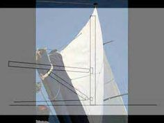 the boomvang and sail trim