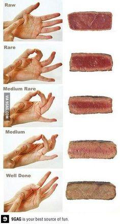Meat doneness trick