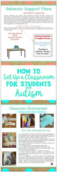 Perfect for getting ready for a new school year...love the colorful pages !!! Classroom ideas and behavior support from Autism Classroom... #autismclassroom #education #GottaHave