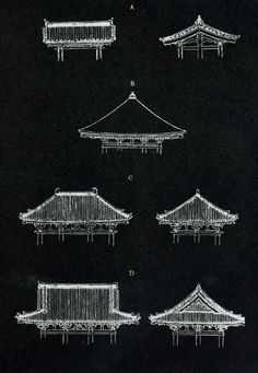 The four fundamental forms of Japanese roof design. Japanese Home Design, Japanese Tea House, Traditional Japanese House, Japanese Interior, Japan Architecture, Chinese Architecture, Sustainable Architecture, Residential Architecture, Pavilion Architecture
