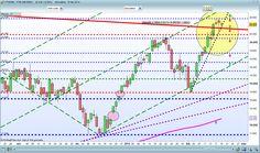 ...Latooscuro Trading  e  Segnali Operativi: FTSEMIB grafico giornaliero