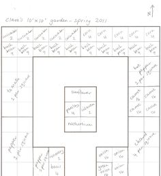 Raised Bed Garden Layout Plans | Raised Bed Vegetable Garden Layout Plans | Woodworking Project Plans