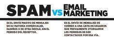 Spam vs email marketing