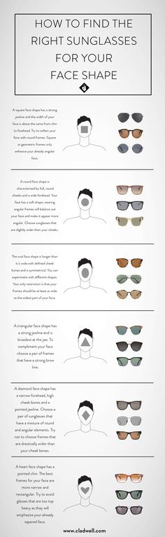 "It seems the sun is once again making an appearance. So you know what that means? It's time to get out your favorite pair of shades. But have you ever asked yourself, ""Do these really look good on me?"" Well for better or for worse we have the answer to what type of sunnies work best for your face shape. Imagine we just said that with an Australian accent. Quick Recap: Square faces look best in circular frames that soften your more angular face. Round faces look best in square or angu..."