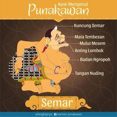 Masih banyak yang bisa dipelajari dari Semar, tapi sedikit demi sedikit dulu, lama2 mak petuntuk. #warisanpunakawan #punakawan #heritage #wayang #wayangkulit #budaya #culture #puppet #shadowpappet #semar #gareng #petruk #bagong #indonesia #jogja #kampanyebudaya #budayaindonesia #wayangheritage #java #infographic #infografis #history #atribut 