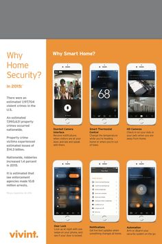 10 Best 2GIG Wireless Security Alarm images | Security alarm