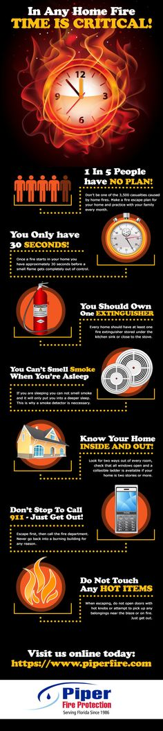 We have created this free infographic to help you develop an evacuation plan in the event of a home fire. Piper Fire Protection has compiled valuable information on fire times, fire extinguishers, smoke detectors and    more to help you make the best plan possible. Review the fire safety information we have placed into this  free, easy to read infographic and make a plan to escape your home. https://www.piperfire.com/fire-protection-news/146-critical-fire-time