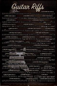Guitar Riffs Poster at AllPosters.com