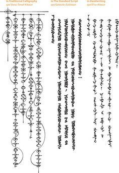 Vulcan Alphabet I be linguist: alphabets,