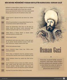 Muslim Religion, The Turk, Ottoman Empire, Personality, Teddy Bear, Education, History, Balance Sheet, Infographic