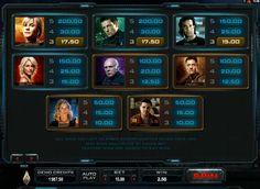 Таблица выплат на игровых аппаратах Баттл Стар Галактика