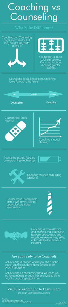 Coaching vs Counseling