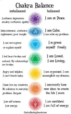 Reiki Symbols - Yikes...I need chakra balancing, STAT! Amazing Secret Discovered by Middle-Aged Construction Worker Releases Healing Energy Through The Palm of His Hands... Cures Diseases and Ailments Just By Touching Them... And Even Heals People Over Vast Distances...