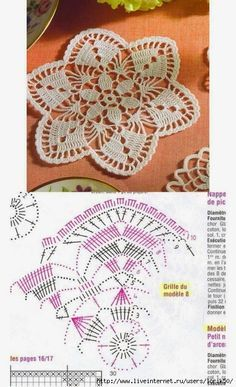 Scorzo Tricroche: Centros de mesa de crochê com gráfico