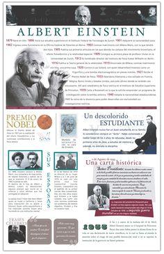 Albert Einstein, una mente brillante