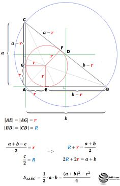 Promień okręgu opisanego i wpisanego w trójkąt prostokątny a jego pole. Mathematics: The radius of the circle circumscribed and inscribed in a right-angled triangle and its area. Geometry Formulas, Mathematics Geometry, Geometry Problems, Physics And Mathematics, Math Formulas, Calculus, Algebra, Math Formula Sheet, Math Tutorials