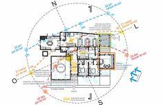 arquitetura sustentável  projetos de edificações urbanas e rurais