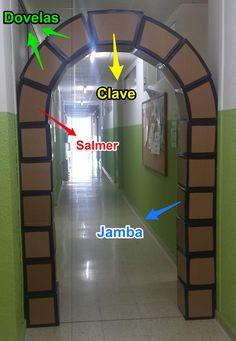 DESCUBRIENDO LOS ARCOS Partes de un Arco Nivel educativo: 2º ESO  Materia: Tecnología  Imagen inteligente creada con la app Skitch