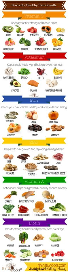 Good diet is important for our overall health, but also for the health of your hair! So know what you eat and try to change the bad habits to better ones. Check the foods that are especially good fo your hair, so you can grow beautiful and healthy locks!