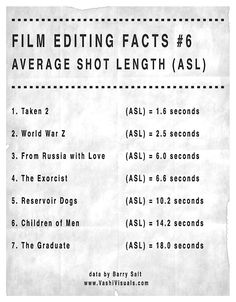 Average shot length for 7 famous films. http://vashivisuals.com/film-editing-facts-6/
