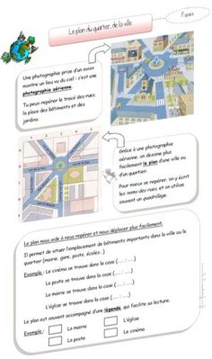 CE1 : Le plan d'un quartier, d'une ville French School, French Class, French Lessons, French Teaching Resources, Teaching French, Social Studies Communities, French Conversation, French Worksheets, Core French