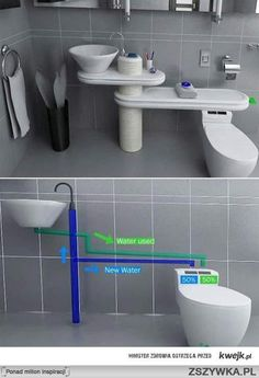 Awesome green idea to reuse water. I don't think the new water will work if split like it is. I like the idea of toilet only using used sink water